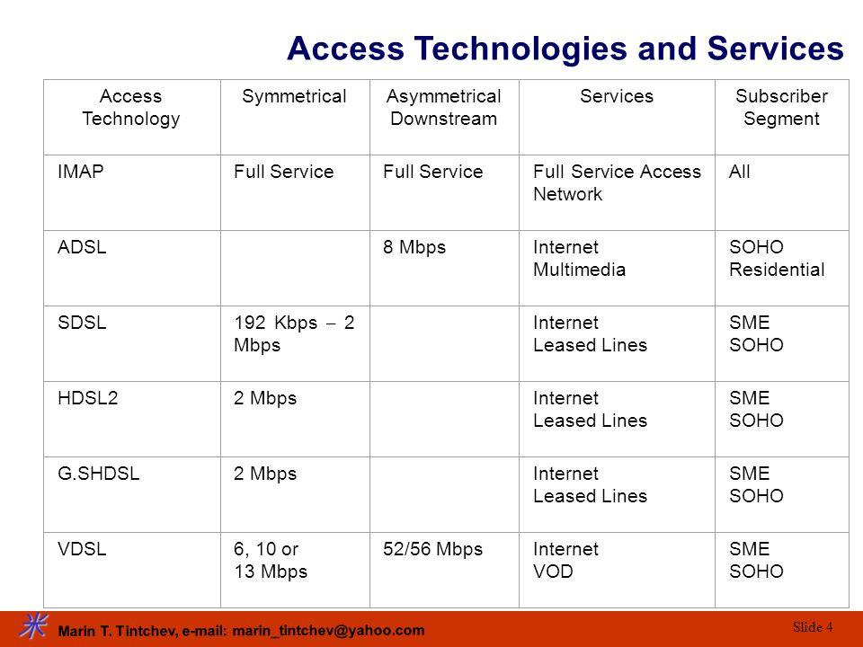 Marin T. Tintchev, e-mail: marin_tintchev@yahoo.com Slide 4 Access Technologies and Services Access Technology SymmetricalAsymmetrical Downstream Serv