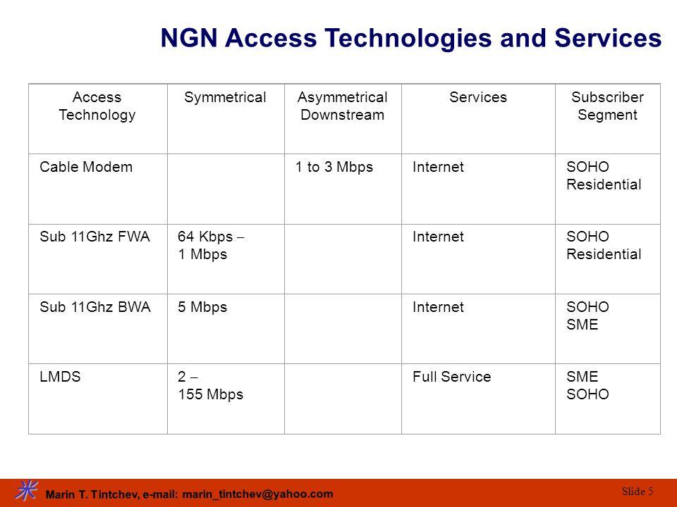 Marin T. Tintchev, e-mail: marin_tintchev@yahoo.com Slide 5 Access Technology SymmetricalAsymmetrical Downstream ServicesSubscriber Segment Cable Mode