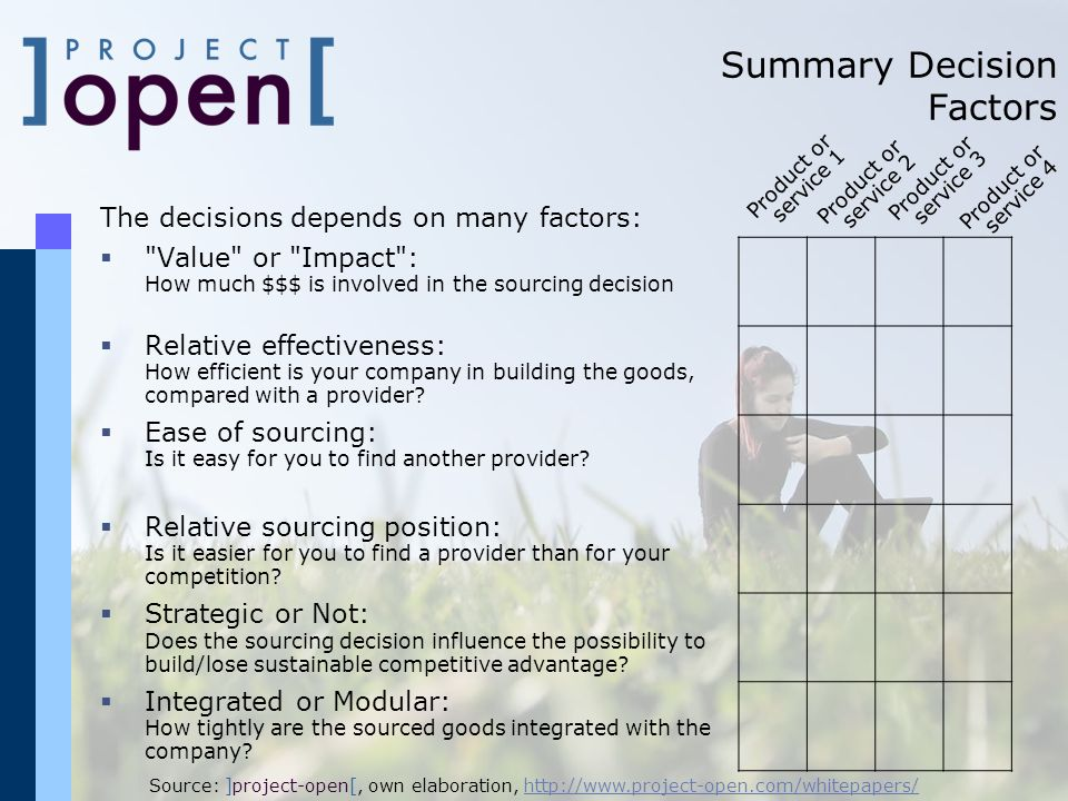 Summary Decision Factors The decisions depends on many factors: