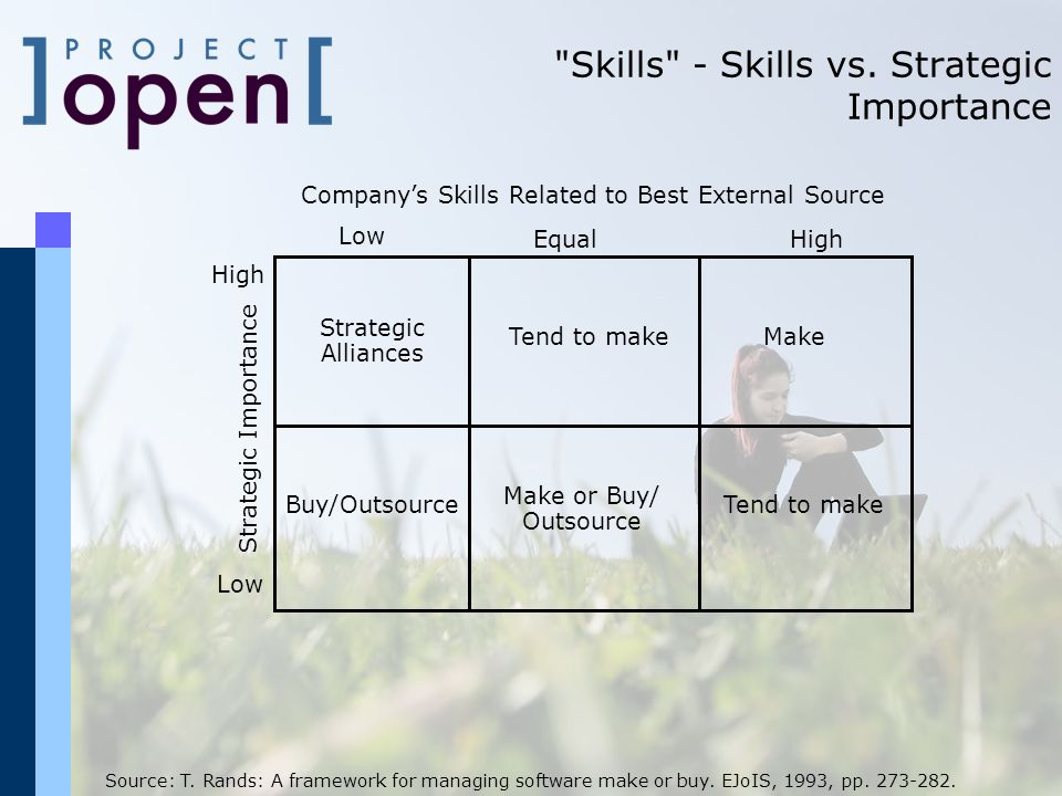 Strategic Importance Companys Skills Related to Best External Source Low High Equal Buy/Outsource Make or Buy/ Outsource Tend to make Make Strategic A