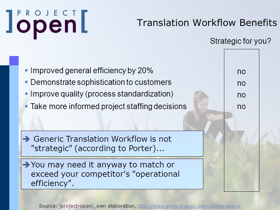 Translation Workflow Benefits Strategic for you? no Improved general efficiency by 20% Demonstrate sophistication to customers Improve quality (proces