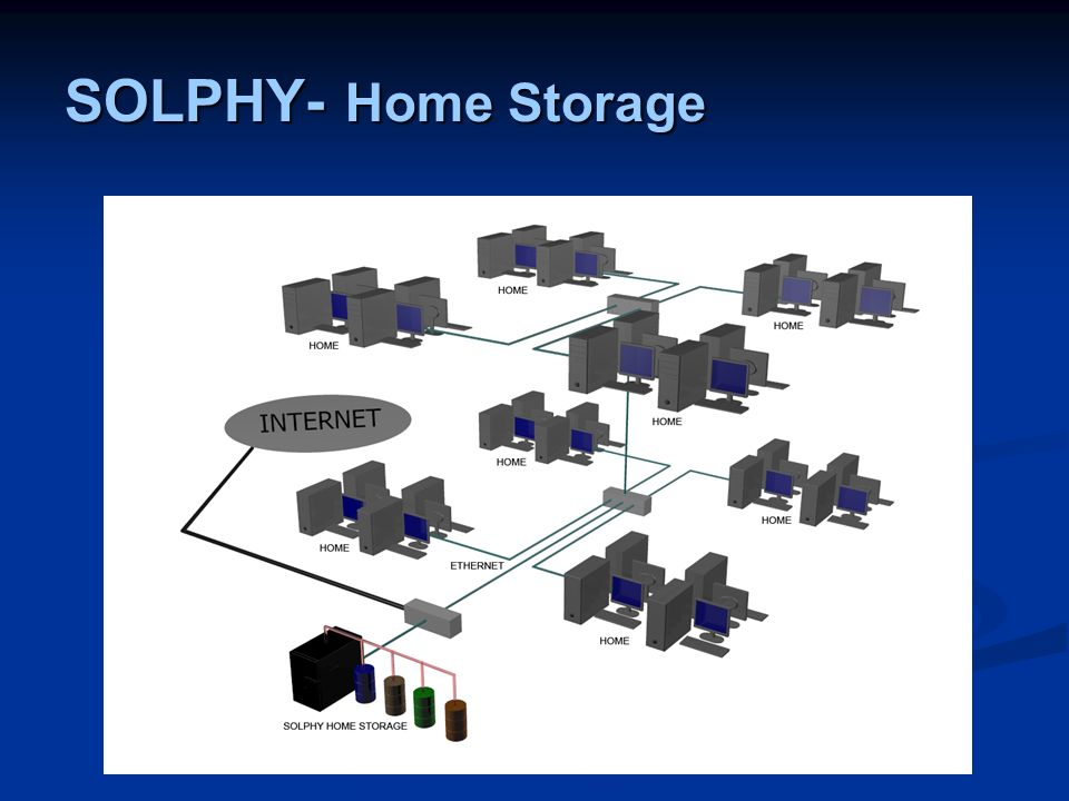 SOLPHY- Home Storage