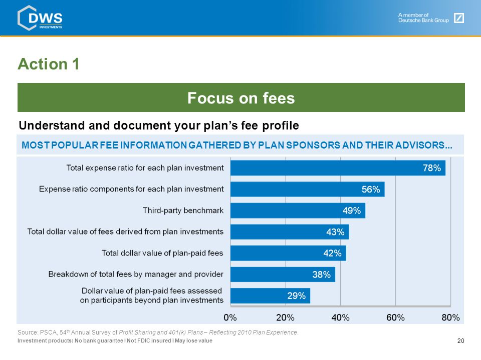 Investment products: No bank guarantee I Not FDIC insured I May lose value 3 Actions To take now