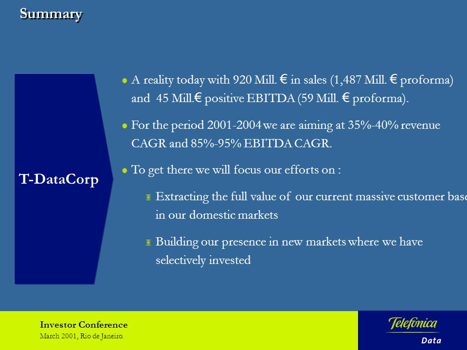 Investor Conference March 2001, Rio de Janeiro. Summary T-DataCorp A reality today with 920 Mill. in sales (1,487 Mill. proforma) and 45 Mill. positiv