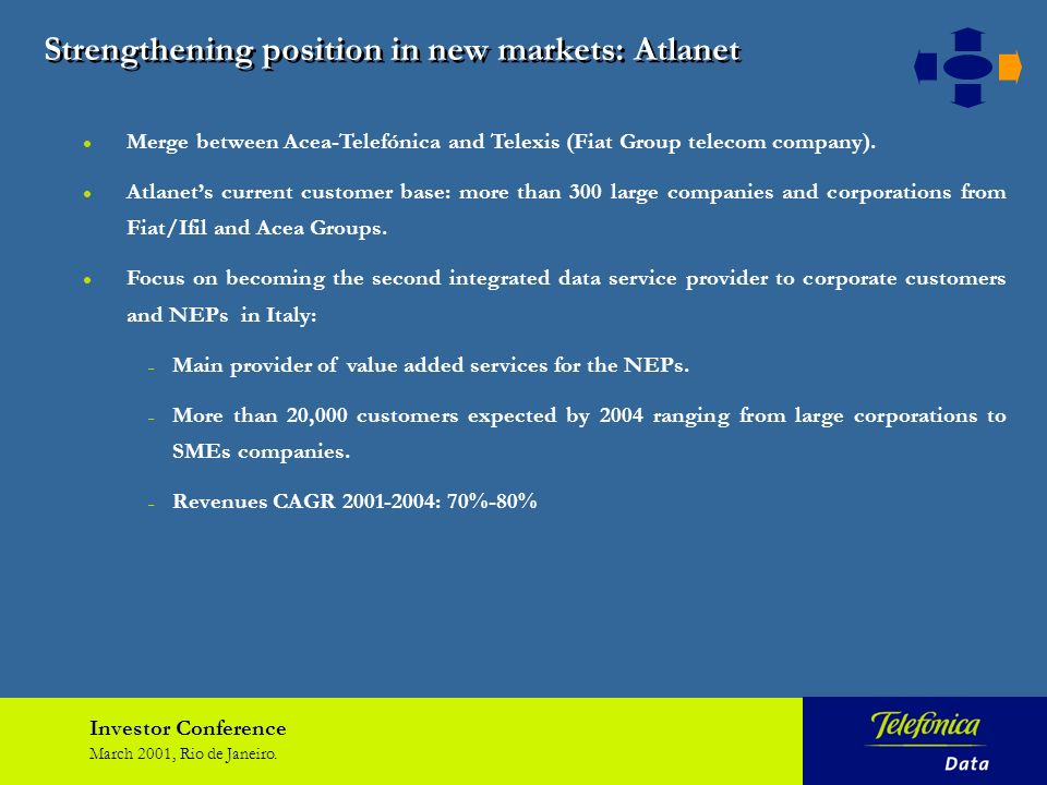 Investor Conference March 2001, Rio de Janeiro. Strengthening position in new markets: Atlanet l Merge between Acea-Telefónica and Telexis (Fiat Group