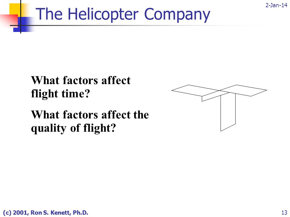 2-Jan-14 (c) 2001, Ron S. Kenett, Ph.D.13 What factors affect flight time? What factors affect the quality of flight? The Helicopter Company