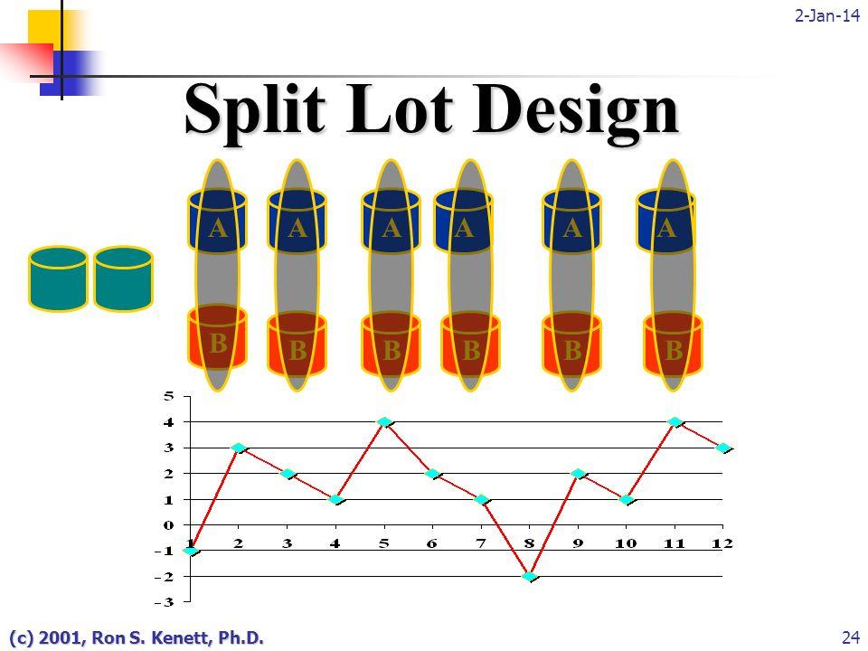 2-Jan-14 (c) 2001, Ron S. Kenett, Ph.D.24 Split Lot Design A B A B A B A B A B A B