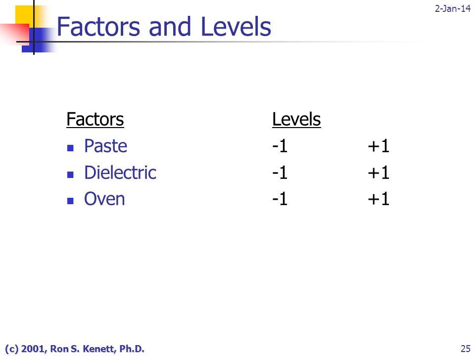 2-Jan-14 (c) 2001, Ron S. Kenett, Ph.D.25 Factors and Levels Factors Paste Dielectric Oven Levels -1+1