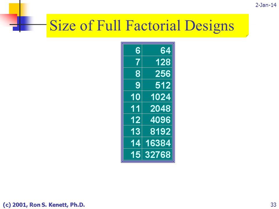 2-Jan-14 (c) 2001, Ron S. Kenett, Ph.D.33 Size of Full Factorial Designs