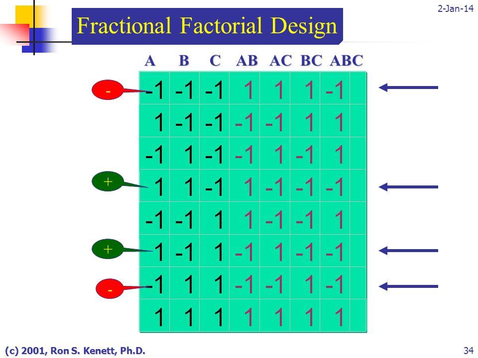 2-Jan-14 (c) 2001, Ron S. Kenett, Ph.D.34 A B C AB AC BC ABC - - + + Fractional Factorial Design