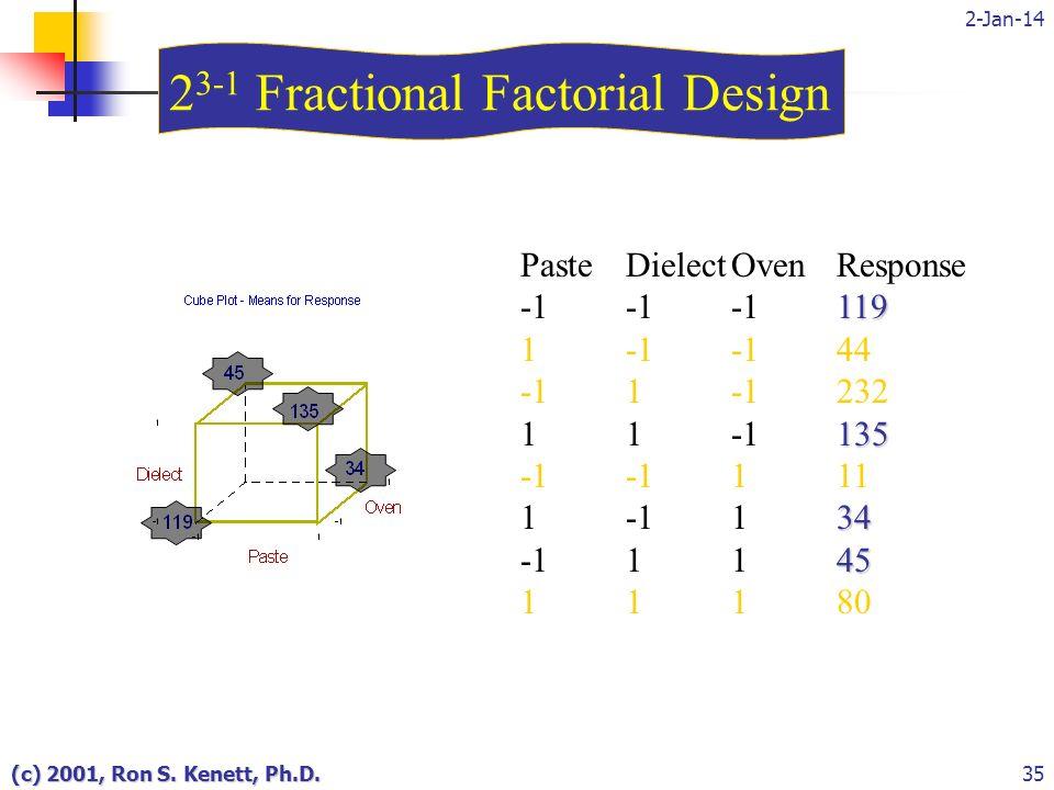 2-Jan-14 (c) 2001, Ron S. Kenett, Ph.D.35 PasteDielectOvenResponse 119 -1-1-1119 1-1-144 -11-1232 135 11-1135 -1-1111 34 1-1134 45 -11145 11180 2 3-1