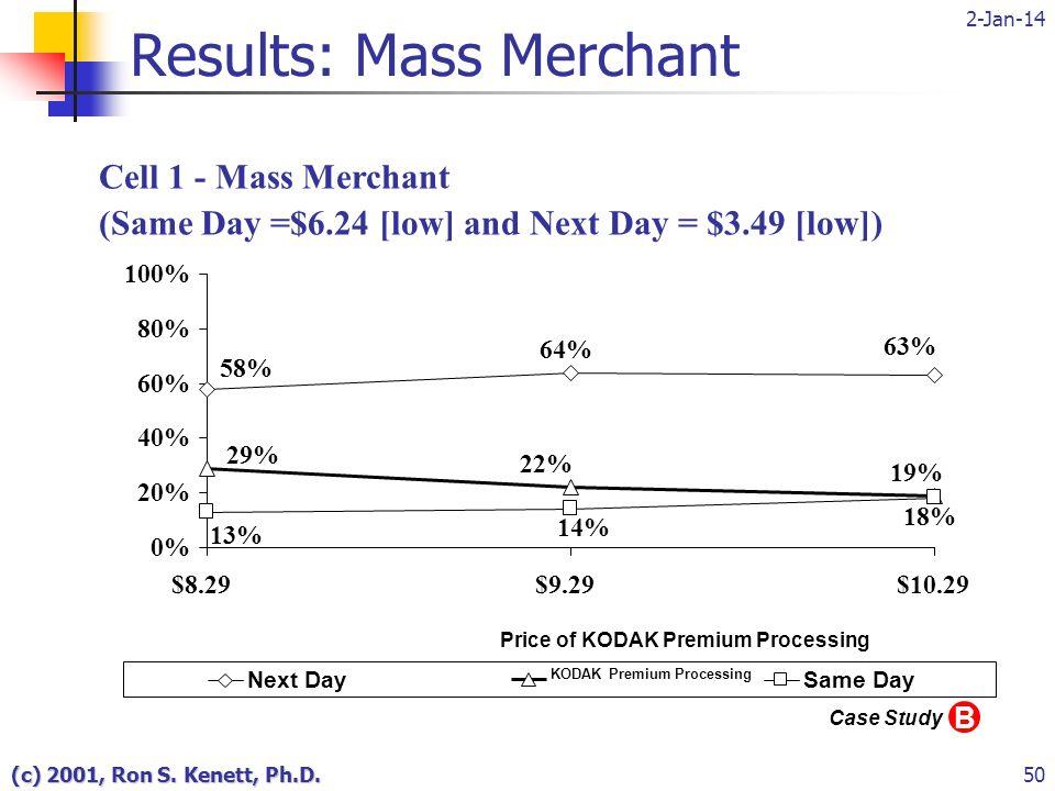 2-Jan-14 (c) 2001, Ron S. Kenett, Ph.D.50 Cell 1 - Mass Merchant (Same Day =$6.24 [low] and Next Day = $3.49 [low]) Results: Mass Merchant 58% 63% 64%