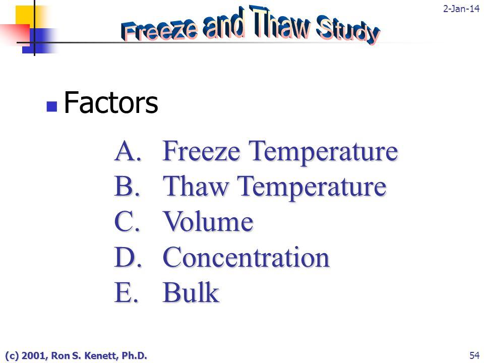 2-Jan-14 (c) 2001, Ron S. Kenett, Ph.D.54 Factors A. Freeze Temperature B. Thaw Temperature C. Volume D. Concentration E. Bulk