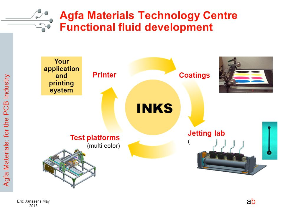 Agfa Materials: for the PCB Industry abab Eric Janssens May 2013 Printer Coatings Test platforms (multi color) INKS Your application and printing syst