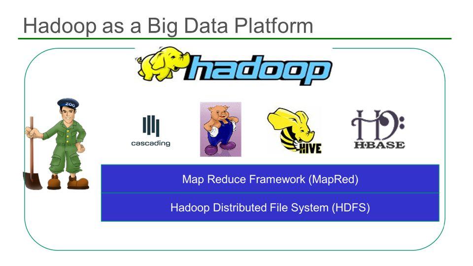 Hadoop as a Big Data Platform 14