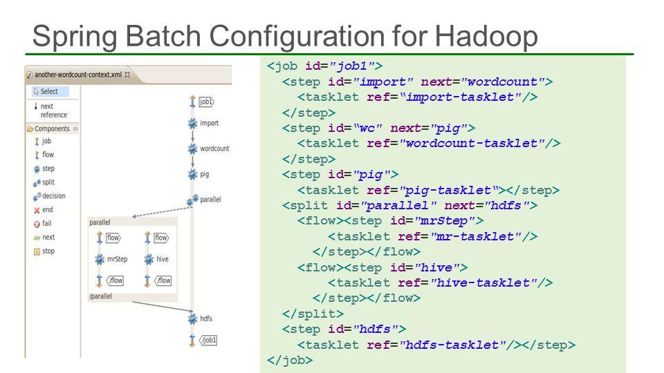 Spring Batch Configuration for Hadoop 52