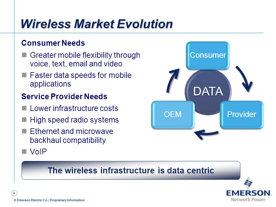 4 © Emerson Electric Co.; Proprietary Information Wireless Market Evolution Consumer Needs Greater mobile flexibility through voice, text, email and v