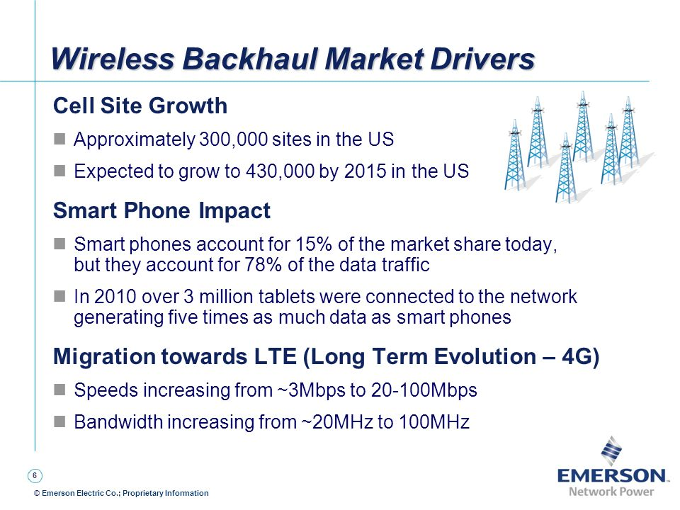 6 © Emerson Electric Co.; Proprietary Information Wireless Backhaul Market Drivers Cell Site Growth Approximately 300,000 sites in the US Expected to