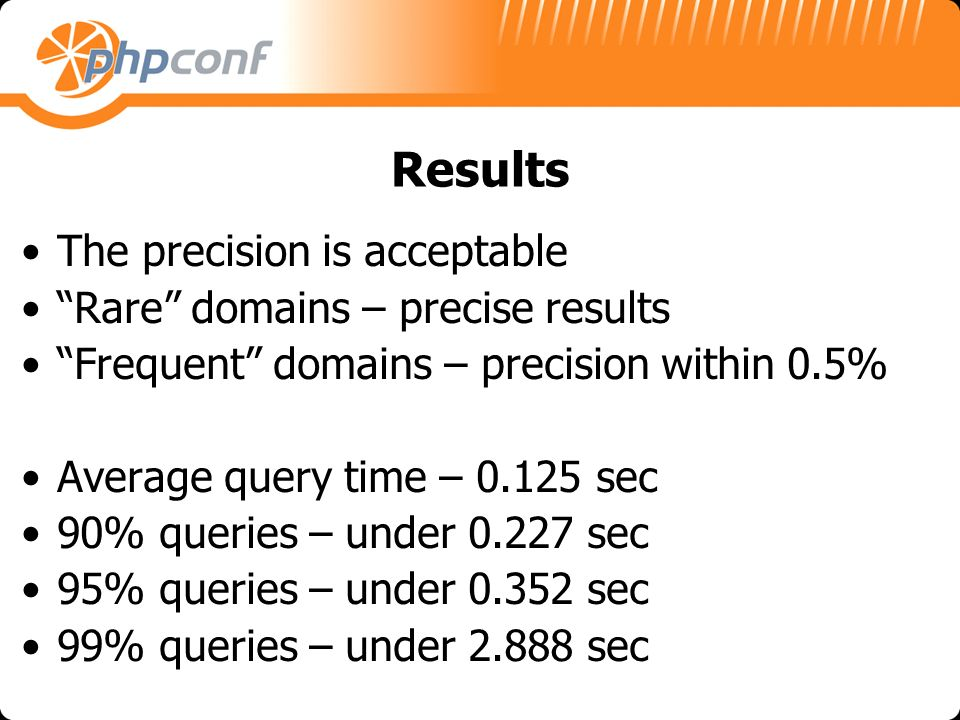 Results The precision is acceptable Rare domains – precise results Frequent domains – precision within 0.5% Average query time – 0.125 sec 90% queries – under 0.227 sec 95% queries – under 0.352 sec 99% queries – under 2.888 sec