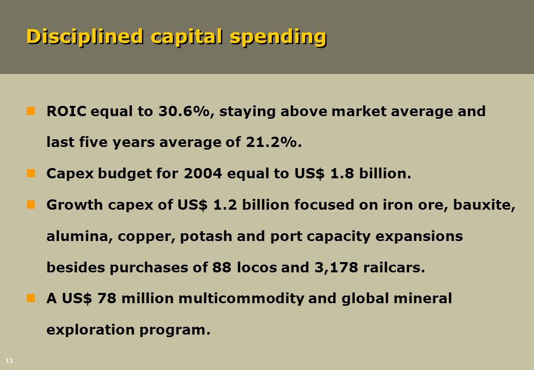 11 Disciplined capital spending nROIC equal to 30.6%, staying above market average and last five years average of 21.2%. nCapex budget for 2004 equal
