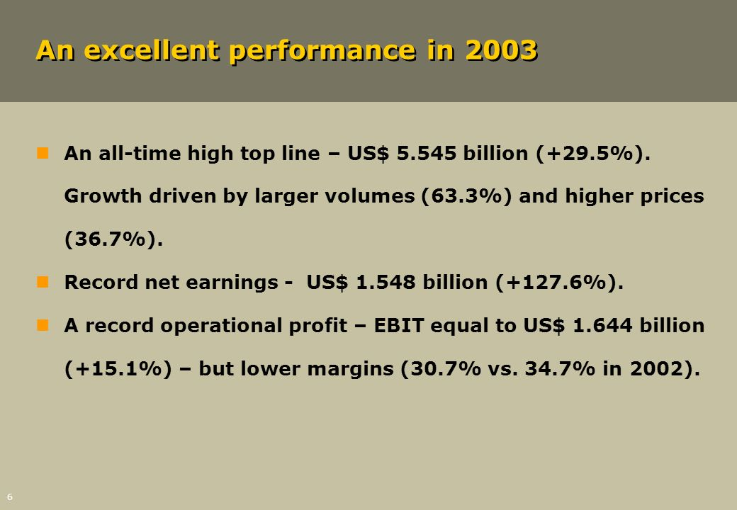 6 An excellent performance in 2003 nAn all-time high top line – US$ 5.545 billion (+29.5%). Growth driven by larger volumes (63.3%) and higher prices