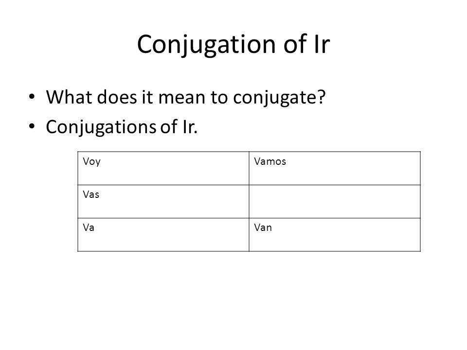 Conjugation of Ir What does it mean to conjugate Conjugations of Ir. VoyVamos Vas VaVan