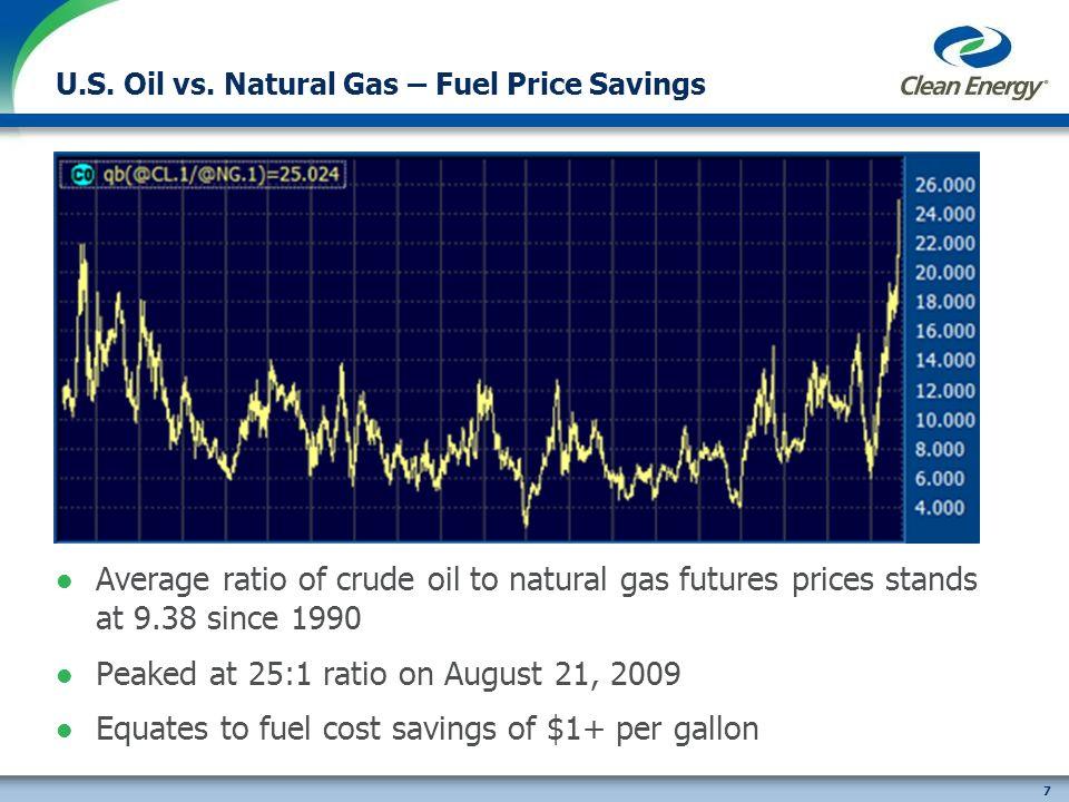 7 U.S. Oil vs.