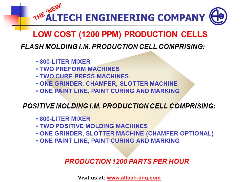 LOW COST (1200 PPM) PRODUCTION CELLS Visit us at: www.altech-eng.comwww.altech-eng.com FLASH MOLDING I.M. PRODUCTION CELL COMPRISING: 800-LITER MIXER