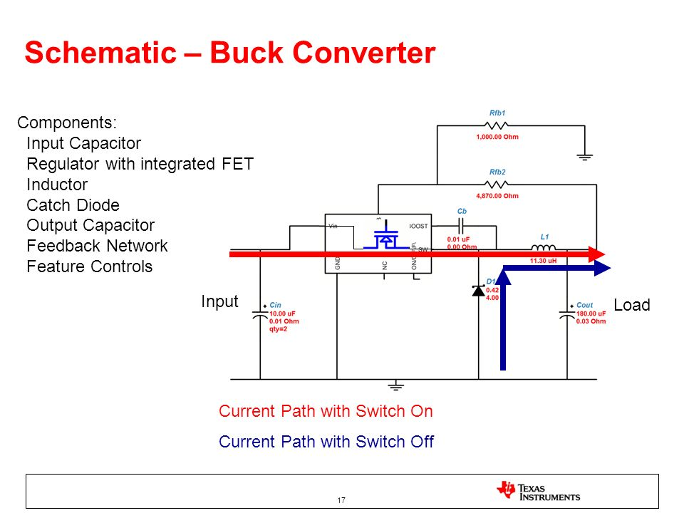 17 Schematic – Buck Converter Input Load Current Path with Switch On Current Path with Switch Off Components: Input Capacitor Regulator with integrate