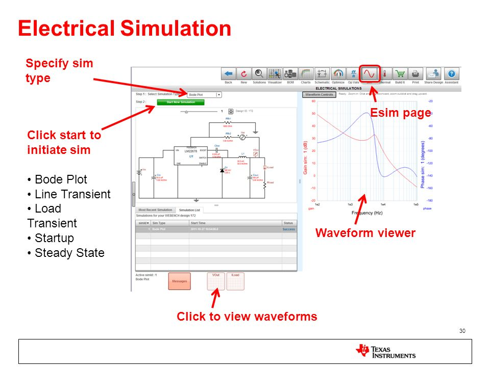 30 Electrical Simulation Specify sim type Click start to initiate sim Bode Plot Line Transient Load Transient Startup Steady State Esim page Waveform