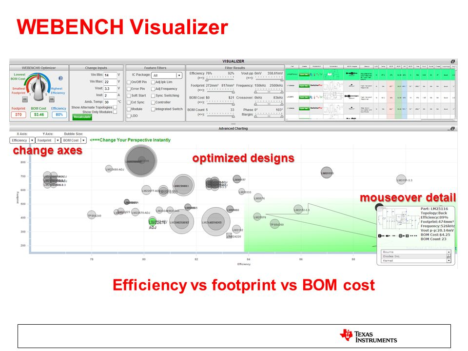 WEBENCH Visualizer optimized designs Efficiency vs footprint vs BOM cost mouseover detail change axes