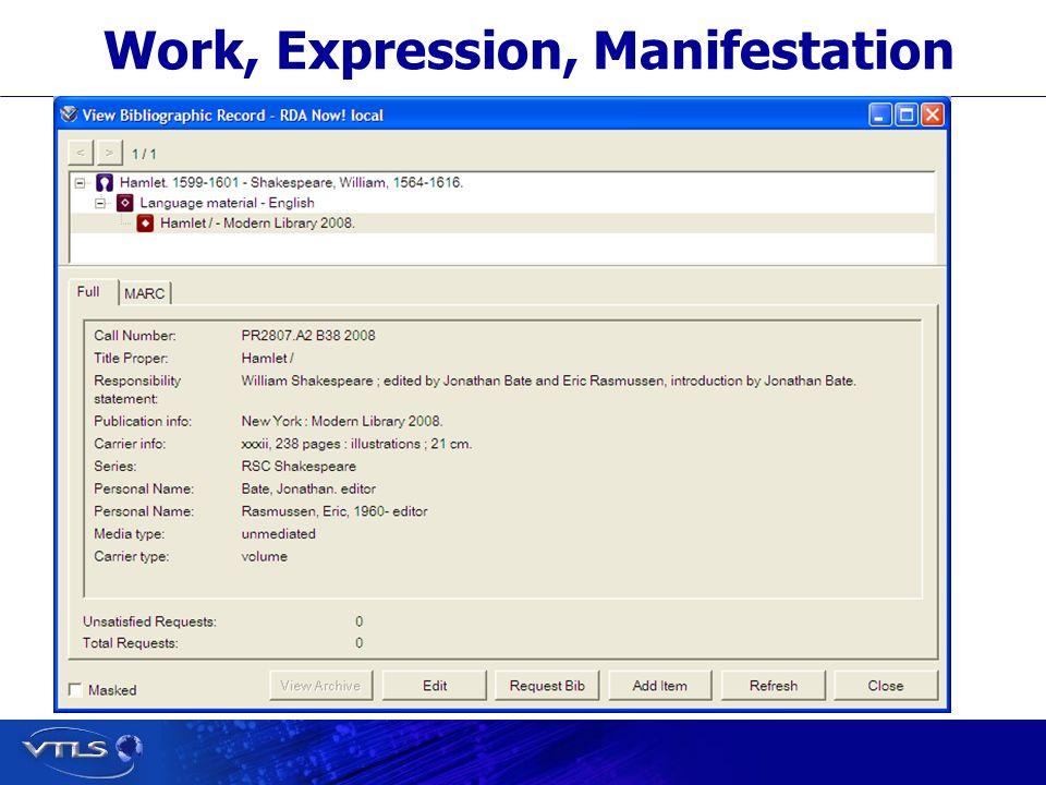 Work, Expression, Manifestation