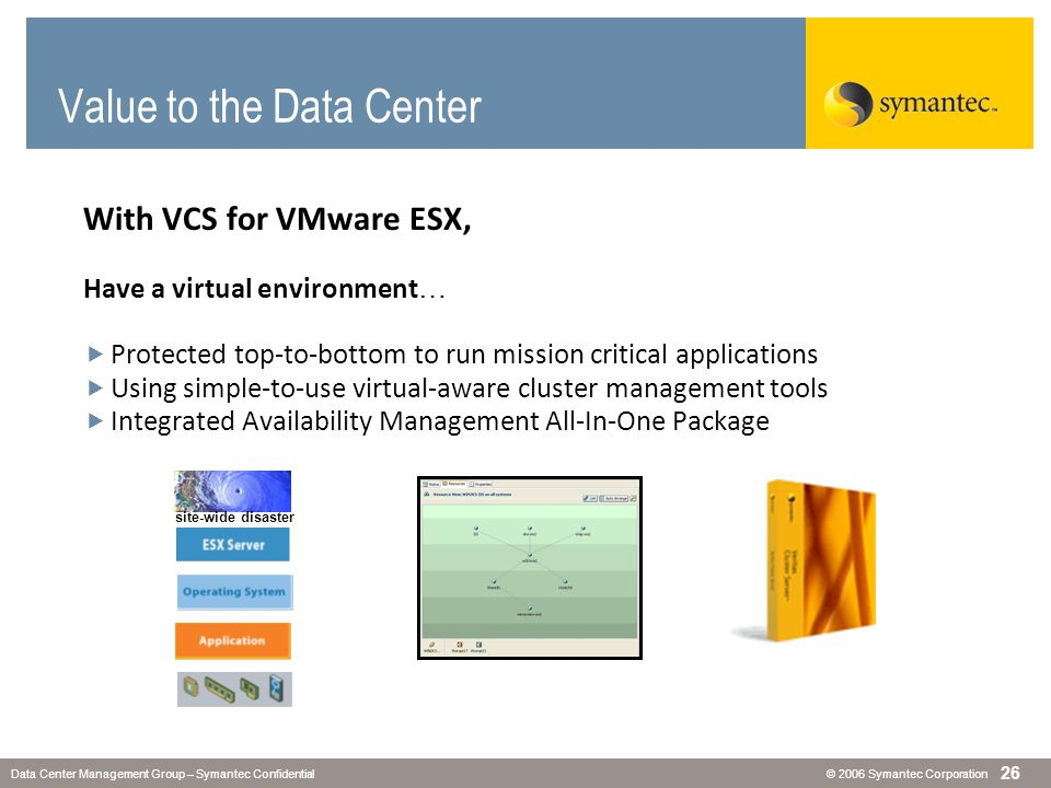 © 2006 Symantec CorporationData Center Management Group – Symantec Confidential 26 Value to the Data Center With VCS for VMware ESX, Have a virtual en