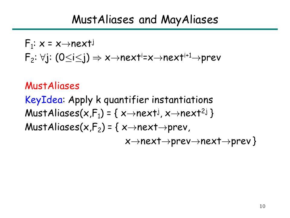 9 MustAliases and MayAliases F 1 : x = x . next j F 2 : 8 i: (0 · i · j) ) x .