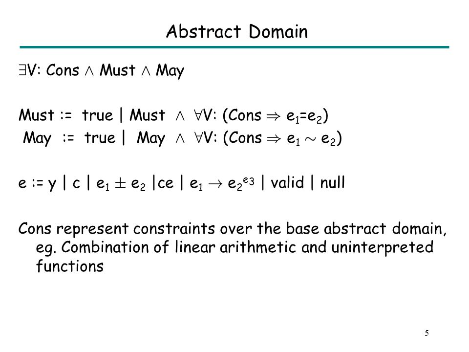 4 Outline Abstract Domain Implies Algorithm Join Algorithm Meet Algorithm PostAssignment Algorithm