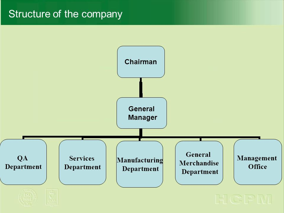 Structure of the company Chairman QA Department Services Department Manufacturing Department General Merchandise Department Management Office General Manager