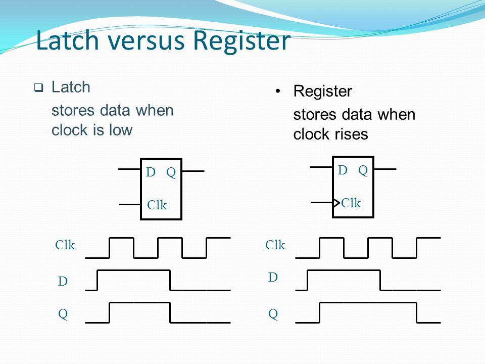 Latch versus Register Latch stores data when clock is low D Clk Q D Q Register stores data when clock rises Clk D D QQ
