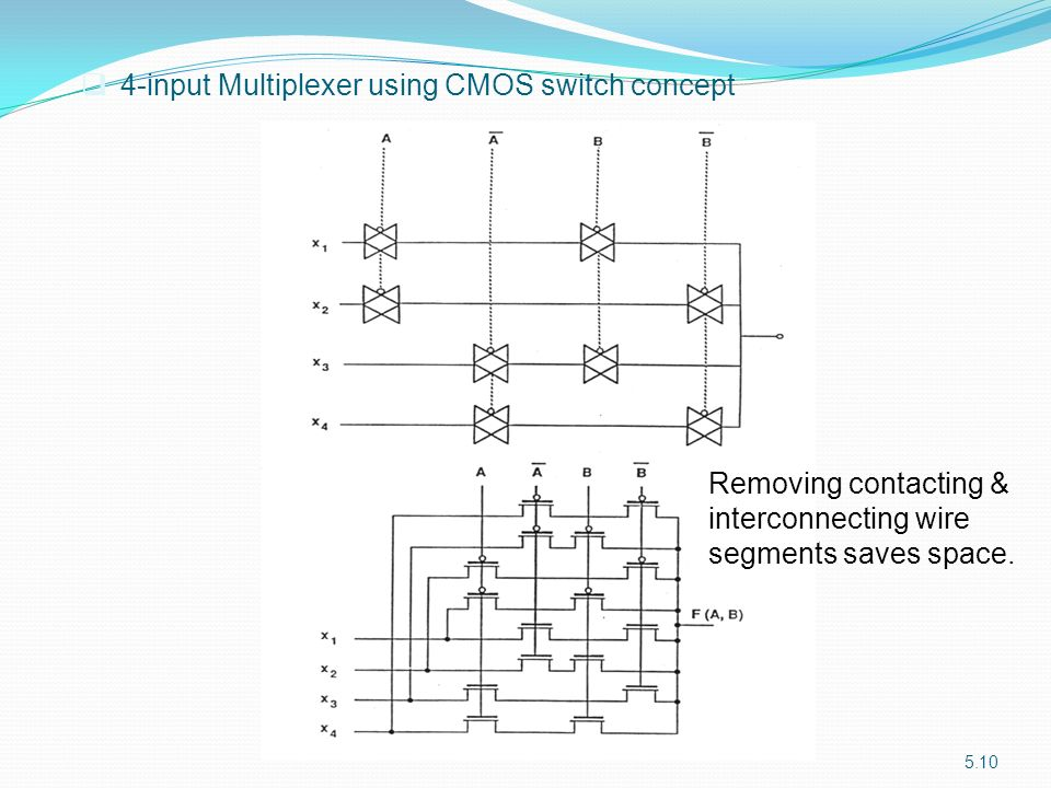 5.10 q4-input Multiplexer using CMOS switch concept Removing contacting & interconnecting wire segments saves space.