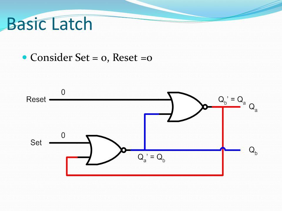 Basic Latch Consider Set = 0, Reset =0