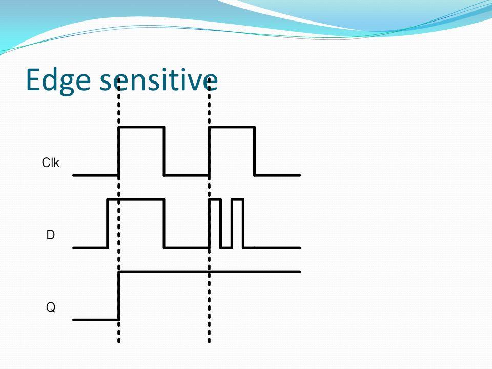 Edge sensitive