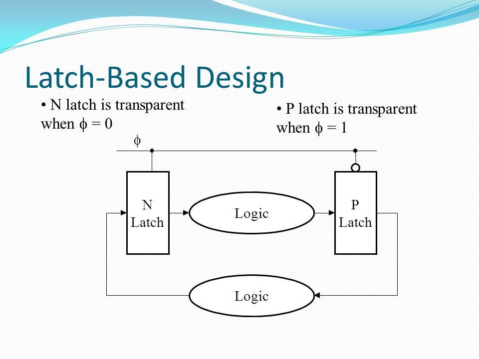 Mux-Based Latches Negative latch (transparent when CLK= 0) Positive latch (transparent when CLK= 1) CLK 1 0D Q 0 1D Q