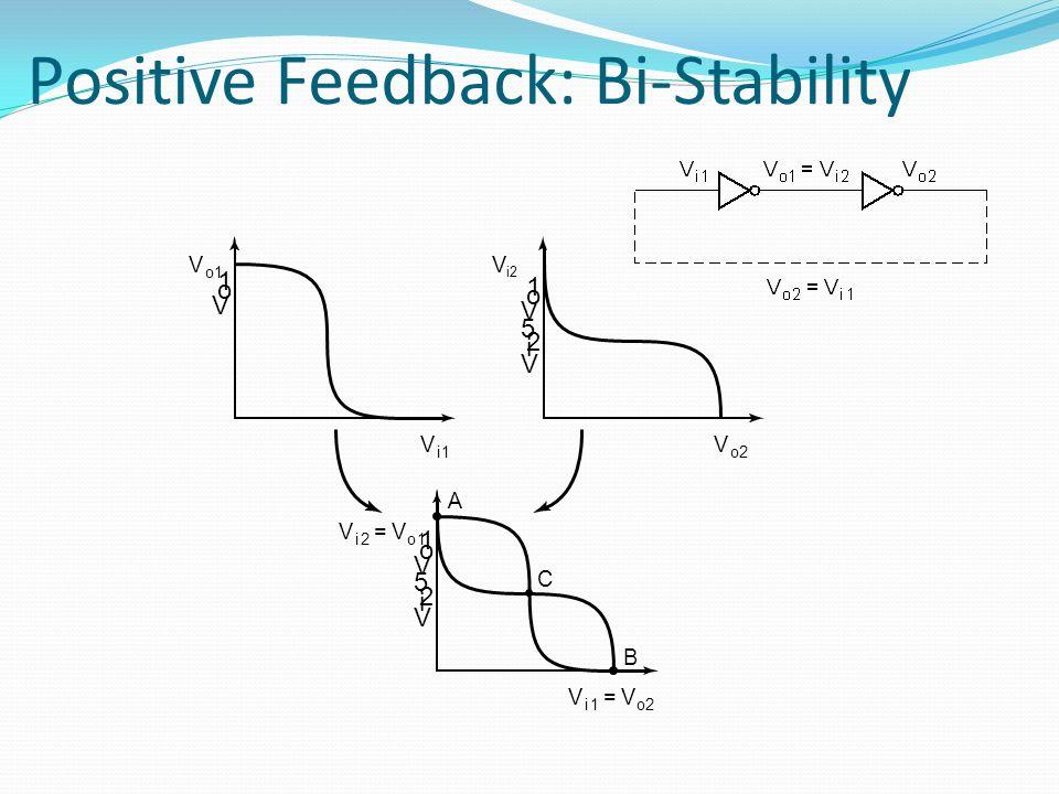 Positive Feedback: Bi-Stability V o 1 V i 2 5 V o 1 V i 2 5 V o 1 V i1 A C B V o2 V i1 =V o2 V o1 V i2 V i2 =V o1