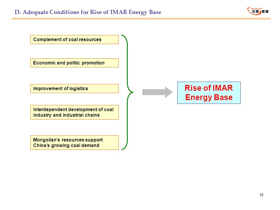 18 Complement of coal resources Rise of IMAR Energy Base D. Adequate Conditions for Rise of IMAR Energy Base Economic and politic promotion Improvemen