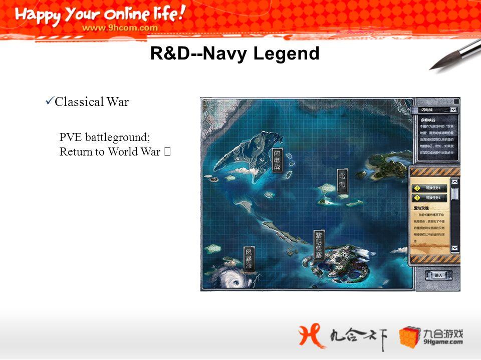 Classical War PVE battleground; Return to World War R&D--Navy Legend