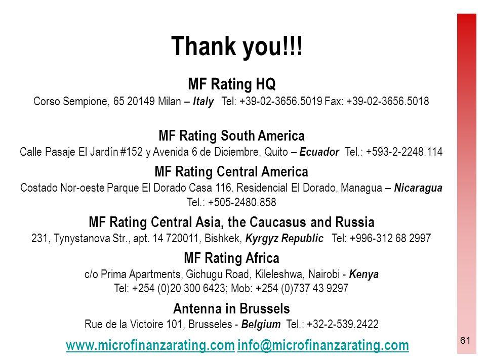 61 Thank you!!! MF Rating HQ Corso Sempione, 65 20149 Milan – Italy Tel: +39-02-3656.5019 Fax: +39-02-3656.5018 MF Rating South America Calle Pasaje E