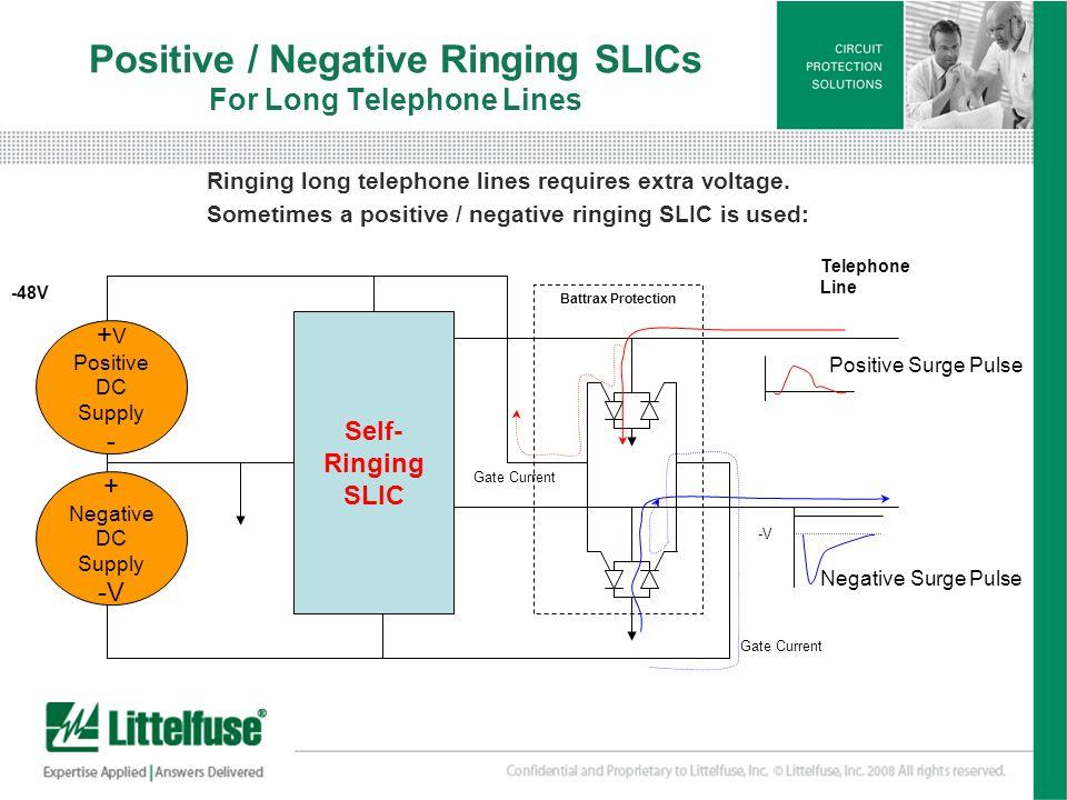 12 Version01_100407 Positive / Negative Ringing SLICs For Long Telephone Lines Ringing long telephone lines requires extra voltage. Sometimes a positi
