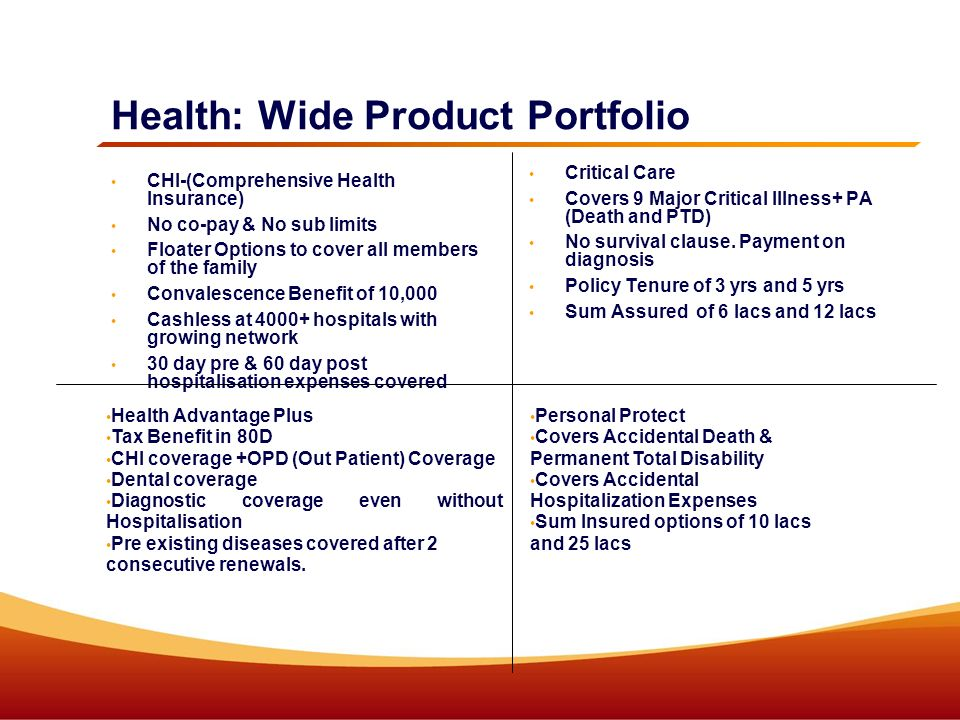 Health: Wide Product Portfolio CHI-(Comprehensive Health Insurance) No co-pay & No sub limits Floater Options to cover all members of the family Conva
