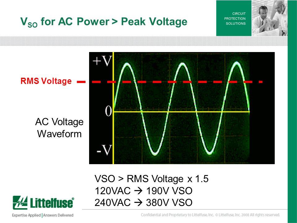 10 Version01_100407 V SO for AC Power > Peak Voltage RMS Voltage VSO > RMS Voltage x 1.5 120VAC 190V VSO 240VAC 380V VSO AC Voltage Waveform