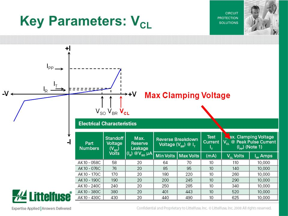 12 Version01_100407 Key Parameters: V CL Max Clamping Voltage