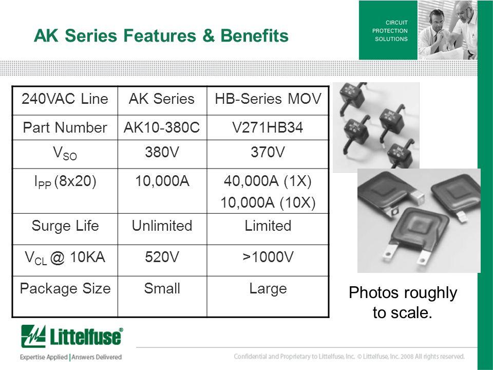 20 Version01_100407 AK Series Features & Benefits 240VAC LineAK SeriesHB-Series MOV Part NumberAK10-380CV271HB34 V SO 380V370V I PP (8x20)10,000A40,00
